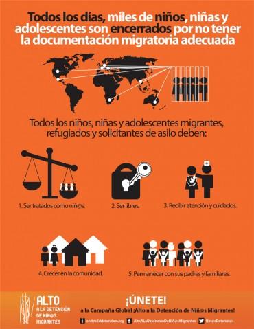 """Campaña Global """"Alto a las detenciones de niños y niñas migrantes"""""""